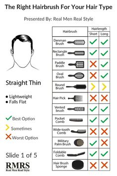 How To Brush Your Hair Correctly Ultimate Guide To Men& Hair, Hairbrushes And Styling Products is part of Mens hairstyles A discussion of the types and lengths of men& hair and the hairbrushes t - Dark Brown Hair Dye, Black Hair, Hair And Beard Styles, Long Hair Styles, Real Men Real Style, Gents Hair Style, Beard Care, Men Style Tips, Haircuts For Men