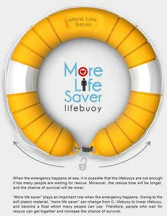 As simple as that may seem, the design of the More Life Saver is complex yet simple at the same time. During an emergency