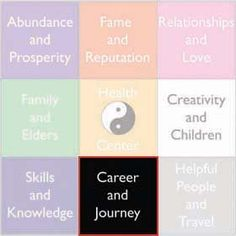 Feng Shui Career And Journey