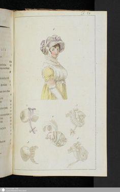 Journal des Luxus und der Moden › Neunzehnter Band. Jahrgang 1804. › Journal des Luxus und der Moden. › October 1804. › Abschnitt
