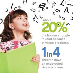 Children's eyecare is Important. Repinned by www.visionquest2020.org Moms