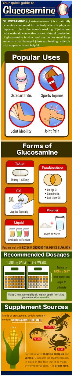 Glucosamine is a great supplement to add in daily if you are experiencing any sort of joint pain or discomfort #iwtfit #glucosamine
