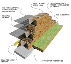 another good diagram for building retaining walls