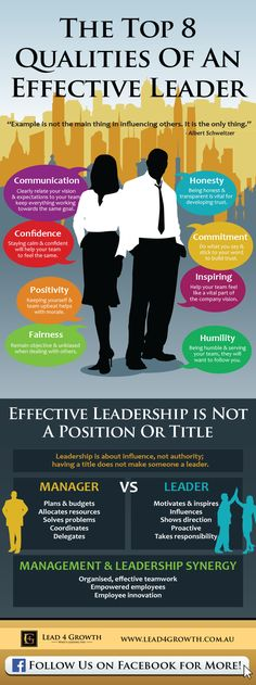 Top 8 Qualities of an Effective Leader http://pinterest.com/lead4growth/leadership-infographics/
