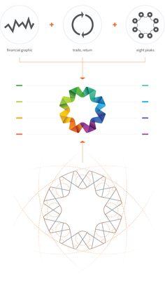SkyForex Identity by Cosmin Cuciureanu, via Behance #logo #design #graphisme