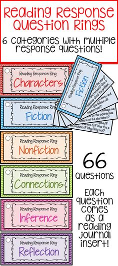 Reading Response Question Rings!