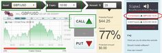 Signals from FX77 OPTION: Buy CALL option on GBP/USD near 1.5123 at the exprie time 10:00 GMT http://www.fx77.com/inte?lang=en&lrx