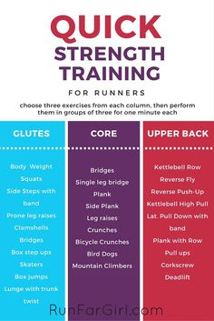 Fitness training runners With just 15 minutes you can get in a quality strength training routine that will help keep you running strong and injury-free with three essential moves. Strenght Training, Strength Training For Beginners, Strength Training Workouts, Running Workouts, Workout For Beginners, Training Tips, At Home Workouts, Running Training, Race Training
