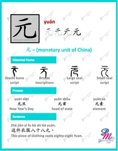 #365Chinese - Character of the Day @ #PaceMandarin yuán 元 (monetary unit of China) http://www.pace-mandarin.com/yuan2-monetary-unit-of-china/