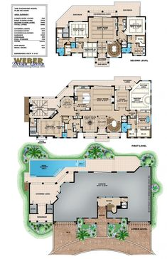 Coastal Floor Plan - Oceanside House - 6 bed, 4 full bath, 2 half bath, 6 car, 6680 sq ft