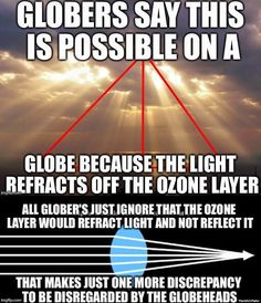 The Ozone layer protects us from UV by acting as a filter, it has nothing to do with making the Sun's rays appear to fan out (icrepuscular rays).  Just like the illusion of converging rail tracks, the fanning of the Sun's rays are an illusion created by perpective.  http://earthsky.org/earth/crepuscular-rays-seen-from-space also how the ozone layer works http://science.howstuffworks.com/environmental/green-science/ozone-layer.htm #Flatearth