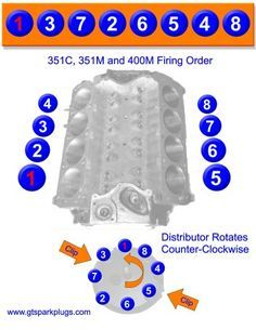 Click To See The Ford 351c 351m And 400m Firing Order Ford 351 Ford Ford Racing Engines
