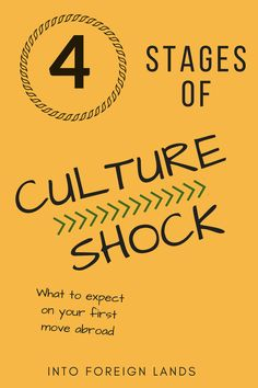 The 4 Stages of Culture Shock hit everyone who moves or studies abroad in a foreign country.