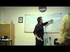 ESL Lesson Demonstration - Language House TEFL Prague