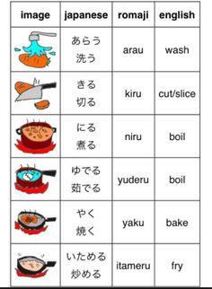 #japaneselanguage