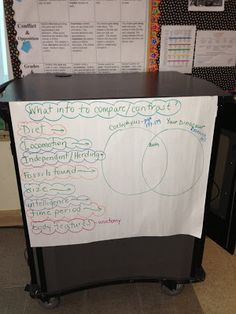 comparison and contras essays How to write a compare and contrast essay outline:  we merely mean a comparison that concentrates on  even the simplest compare and contrast essays require.