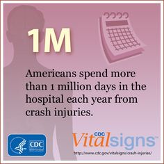 In 2012, nearly 7,000 people per day went to the emergency department due to car crash injuries in the US. What are some ways these injuries could have been prevented? #VitalSigns