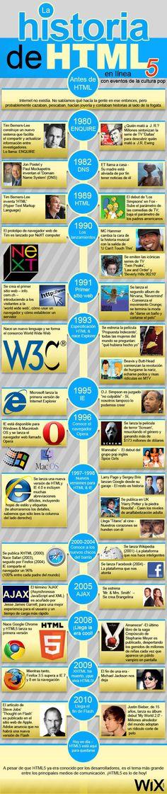 #Infografía en español que muestra la historia del #HTML5.