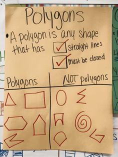 Polygons Anchor Chart - Red Bluff ES