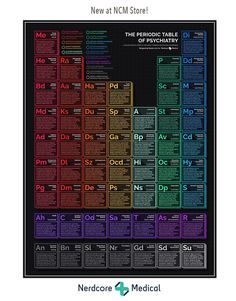 Official Post from Nerdcore Medical: For this gorgeous poster and more click here