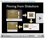 SlideShare integrates Pinterest