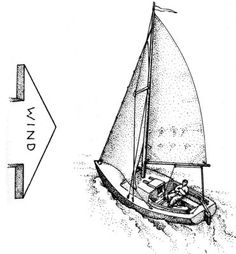 Heaving to is a valuable skill for all sailors when the wind or waves get up or you want to stop or steady the boat for any reason while underway. Although it is easy to heave to in theory, in reality it depends on many different factors involving the boat and conditions. Read this article to learn how to heave to in your own boat.