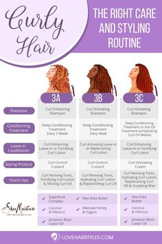 All The Facts About Hair & The Right Care Routine For Them - All You Need To Know About And Hair Care Tips Styling Tricks & Best Products Infographic - 3c Curly Hair, 3a Hair, Curly Hair Routine, Hair Care Routine, Curly Hair Styles, Products For Curly Hair, Caring For Curly Hair, Beauty Hair Routine, Natural Hair Care Products