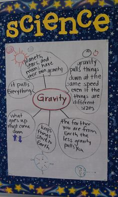 gravity anchor chart