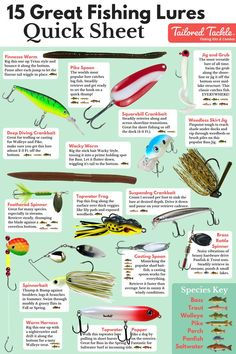 15 Greatest Fishing Lures - Fishing Lure Quick Guide on the 15 Best Fishing Lures that everyone should have in their tackle box and what species to target with each lure. fishing fishing fishing tips fishing tying Ice fishing fishing fishing fishing Best Fishing Lures, Trout Fishing Tips, Fishing Kit, Fishing Pliers, Fishing Rods, Fishing Guide, Carp Fishing, Fishing Basics, Fishing Tricks