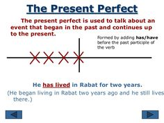 present perfect tense timeline - Yahoo Image Search Results