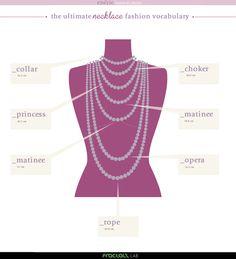 Fashion infographic & data visualisation The ultimate necklace fashion vocabulary! Infographic Description The ultimate necklace fashion vocabulary! Fashion Terminology, Fashion Terms, Fashion 101, Fashion History, Womens Fashion, Fashion Basics, Fashion Ideas, Fashion Infographic, Do It Yourself Fashion