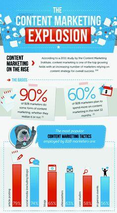 B2B-Content-Marketing-Explosion