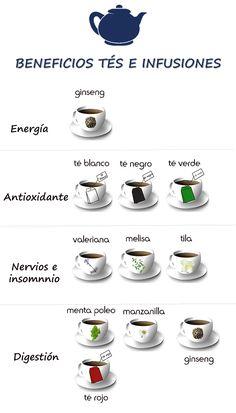Beneficios del te y las infusiones #healthy #infografias