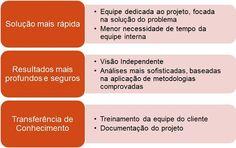 Benefícios Contratação Consultoria - Guia Gestão e Consultoria