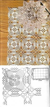 Crochet lace tablecloth square with flower and diamonds motif. Many beautiful filet crochet valances, curtains, doilies etc. Crochet Motif Patterns, Crochet Blocks, Crochet Diagram, Crochet Chart, Crochet Squares, Thread Crochet, Crochet Granny, Filet Crochet, Crochet Designs