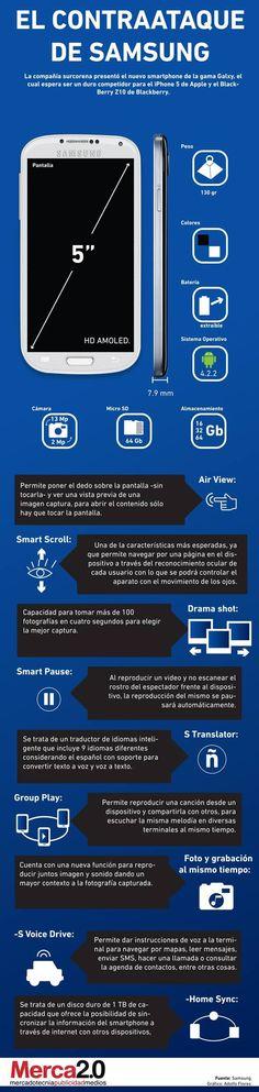 El contraataque de Samsung #infografia #infographic