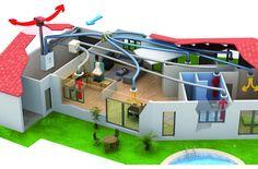 Balansventilatie zorgt voor de ventilatie in de woning
