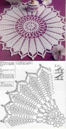 Crochet: Tablecloths square and rectangularThis Pin was discovered by katKnitted napkins and little things for home Mandala Au Crochet, Free Crochet Doily Patterns, Crochet Doily Diagram, Crochet Motifs, Crochet Circles, Crochet Chart, Thread Crochet, Crochet Designs, Crochet Stitches