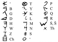 The Phoenician Alphabet and Language (Article) -- Ancient History Encyclopedia
