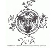25 Best Sator Square Images Magick Alchemy Witchcraft