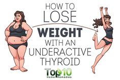The thyroid, a butterfly-shaped gland in your throat, produces hormones that regulate many bodily functions, including metabolism. So, when your thyroid gland becomes underactive (medically known as hypothyroidism) and secretes fewer hormones than normal, it affects your metabolism rate and your body burns fewer calories. This causes weight gain. Unexplained weight gain, without any changes …