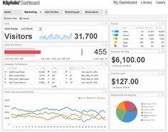 KPI dashboards for marketing departments   Klipfolio. The KPI Dashboard - Evolved