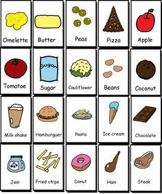 aprendiendo ingles con imagenes - Buscar con Google
