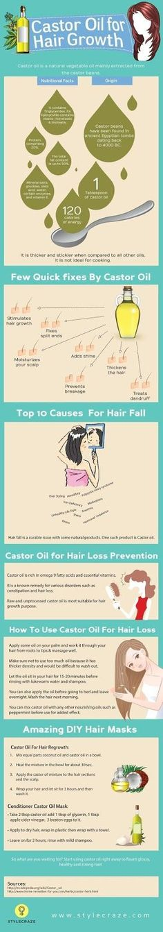 Castor Oil for Hair Growth [Infographic]