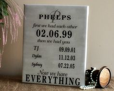 Important Family Special Dates Canvas Sign by TimelessNotion