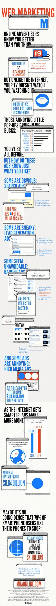 El marketing web aprende con nosotros
