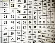 Teachers' tricks for learning times tables | Mental maths: times tables | Tips for learning multiplication | TheSchoolRun.com