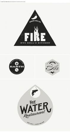 Series idea? Badge in shape of elements/course? water drop, gear,