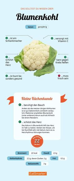 Blumenkohl Nutrition nutrition of cauliflower Health Facts, Health Tips, Health Articles, Health Benefits, Clean Eating, Healthy Eating, Food Facts, Health And Nutrition, Holistic Nutrition