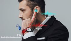 Innomdle Lab is raising funds for Sgnl - Make Phone Calls with Your Fingertip, literally. Sgnl is the smart strap that enables you to make calls by placing your fingertip on your ear. Connect with your watch to upgrade it. Tech Toys, Easy 5, Online Tests, Cool Gadgets, Science And Technology, Watch Bands, Smart Watch, Phone, Technology Innovations